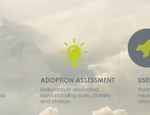 A Sustainable Cloud Adoption Model