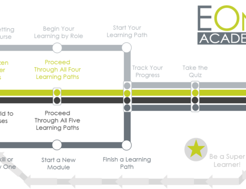 Navigate Your Way to Success with the EOne Academy