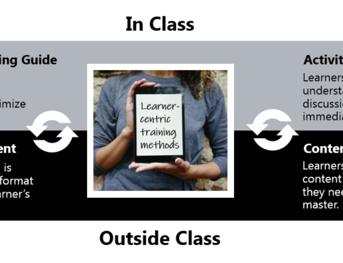 What is a Flipped Classroom and Why Does it Work?