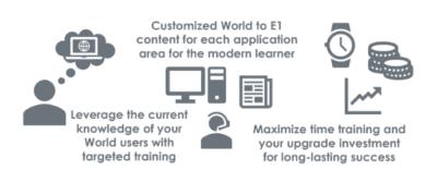 World to E1 Training
