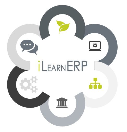 About iLearnERP